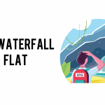 What is Wrong with the Waterfall Model?